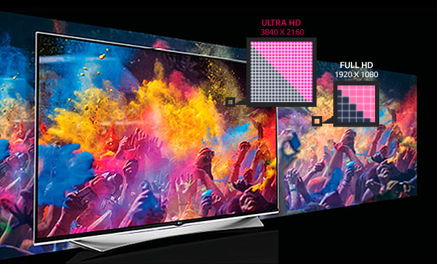 Lg 84 Inch Full Hd Tv With Smart Capabilities Pc World